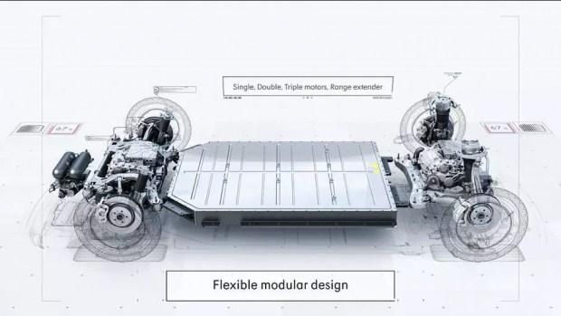 Sustainable Experience Architecture (SEA) рассчитана на электромобили с одним, двумя либо тремя электромоторами